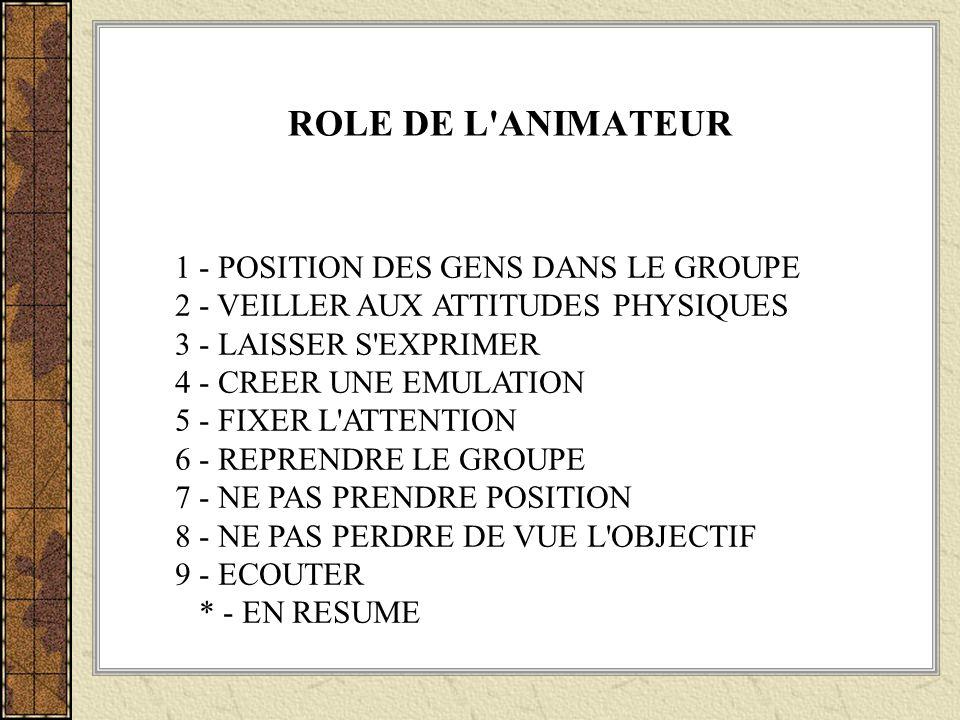 ROLE DE L ANIMATEUR 1 - POSITION DES GENS DANS LE GROUPE