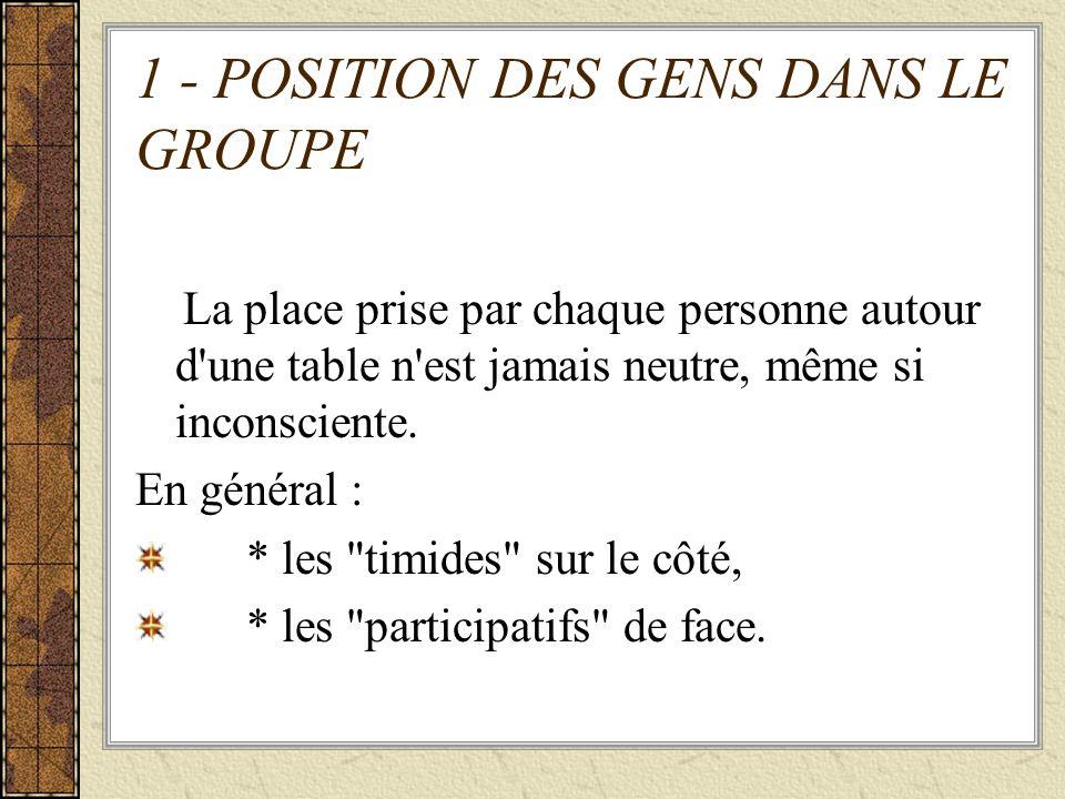 1 - POSITION DES GENS DANS LE GROUPE