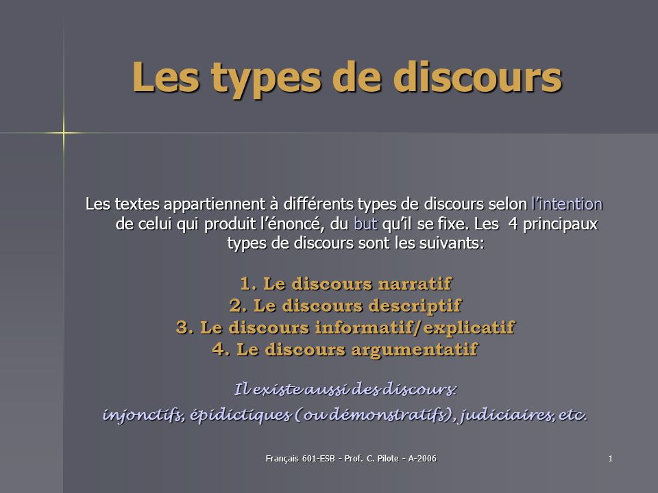 Les types de discours Le discours narratif Le discours descriptif