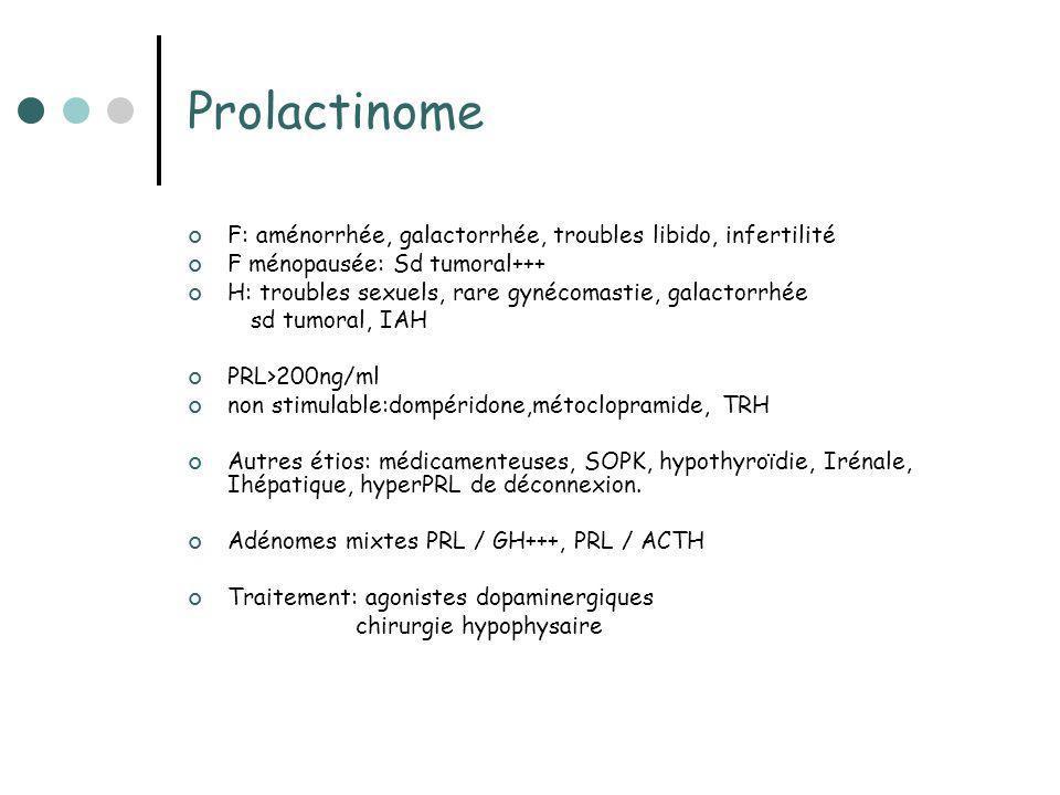 Prolactinome F: aménorrhée, galactorrhée, troubles libido, infertilité