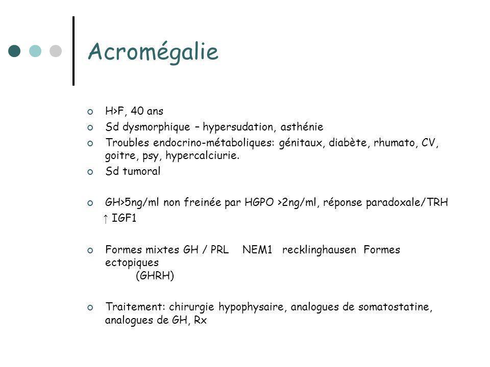 Acromégalie H>F, 40 ans Sd dysmorphique – hypersudation, asthénie