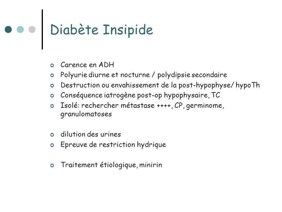 Diabète Insipide Carence en ADH