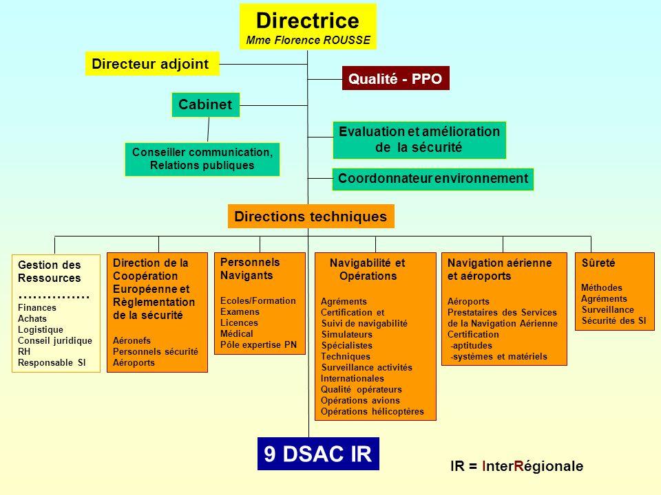 Evaluation et amélioration Conseiller communication,