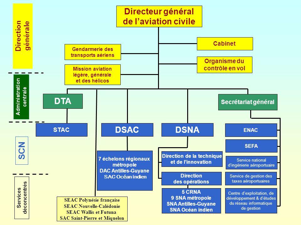 Directeur général de l'aviation civile DTA DSAC DSNA SCN