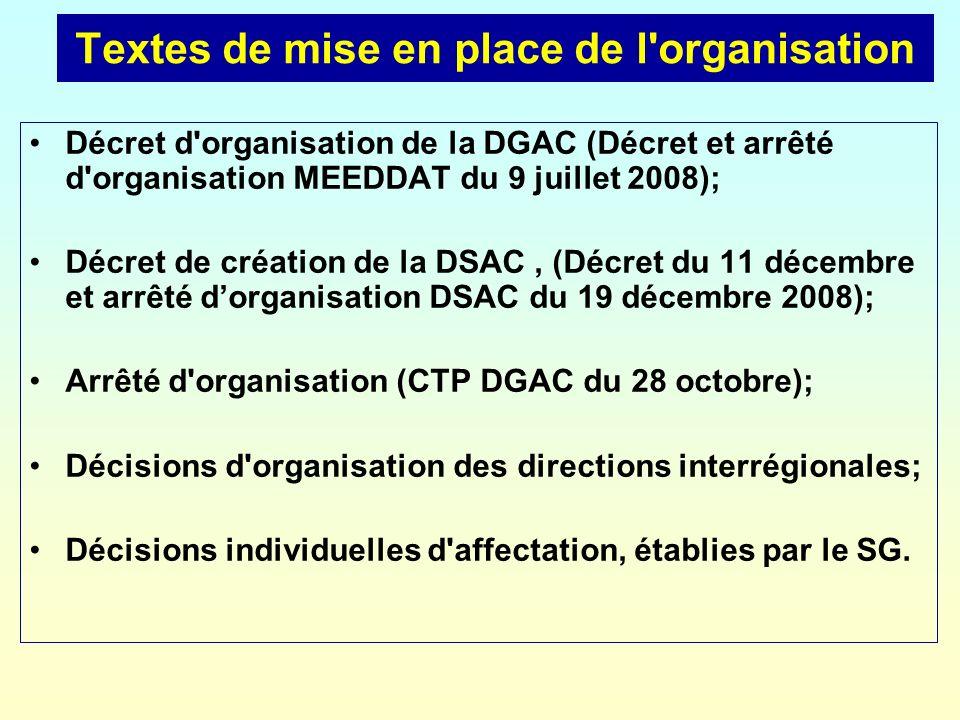 Textes de mise en place de l organisation