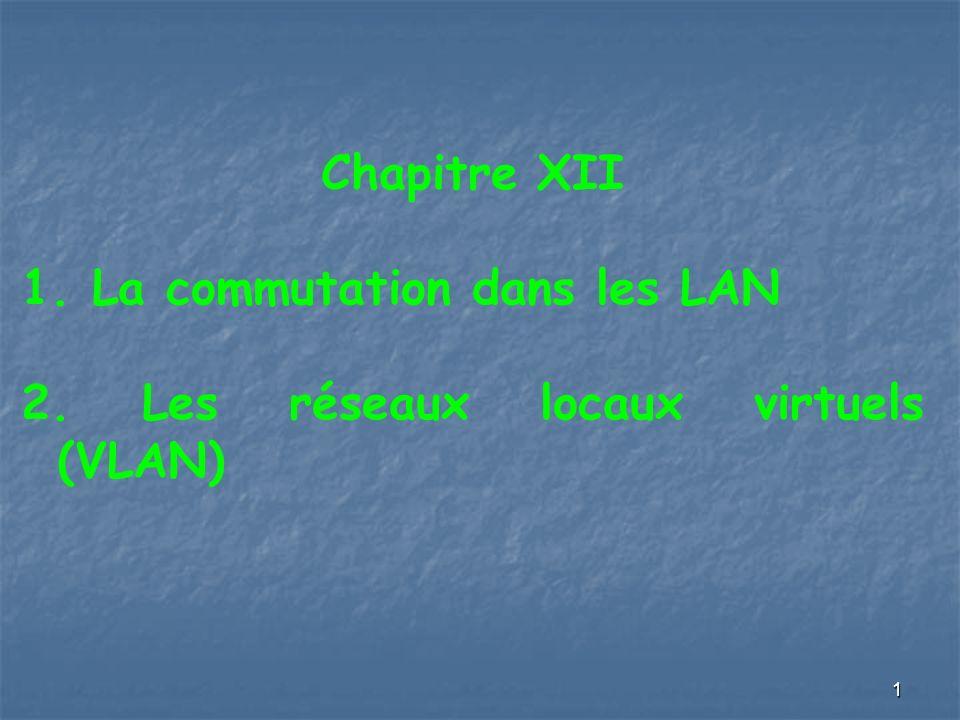 Chapitre XII 1. La commutation dans les LAN 2. Les réseaux locaux virtuels (VLAN)