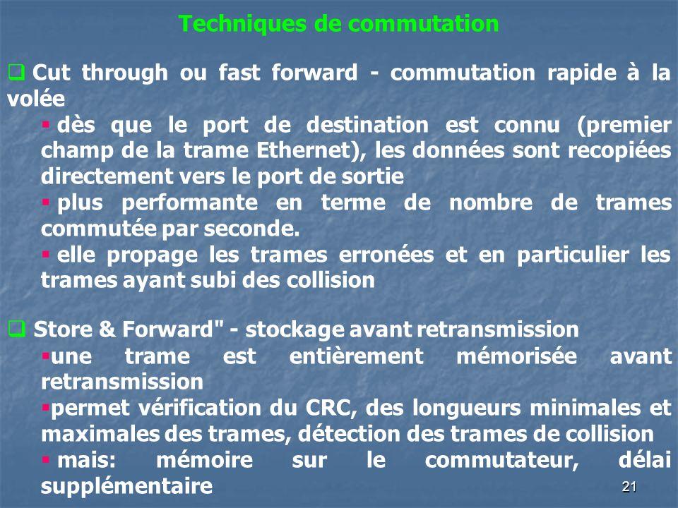 Techniques de commutation