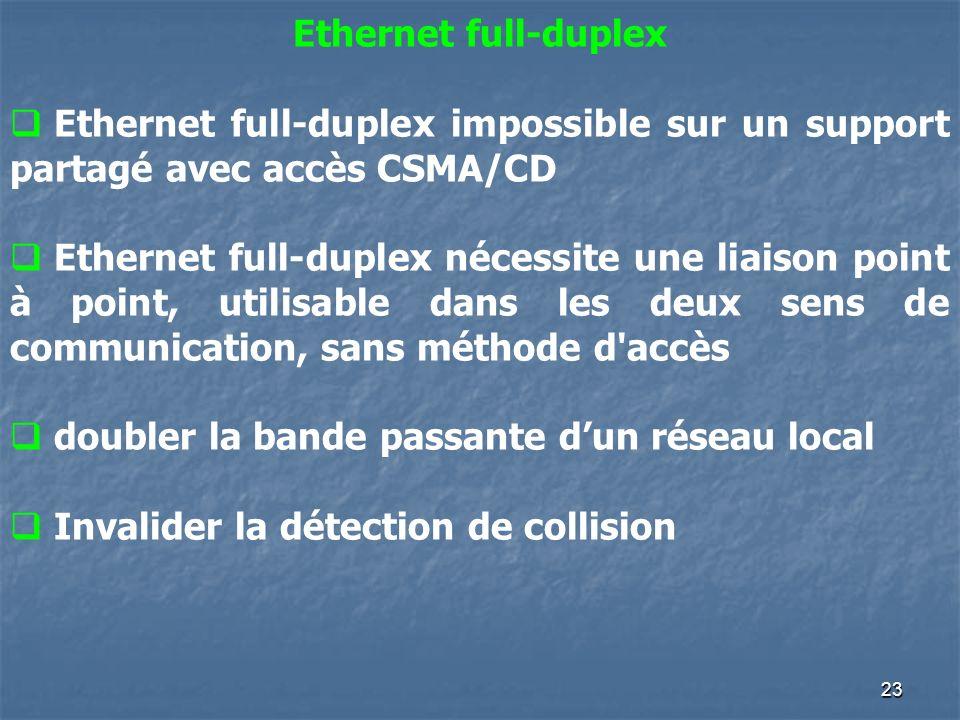 Ethernet full-duplex Ethernet full-duplex impossible sur un support partagé avec accès CSMA/CD.