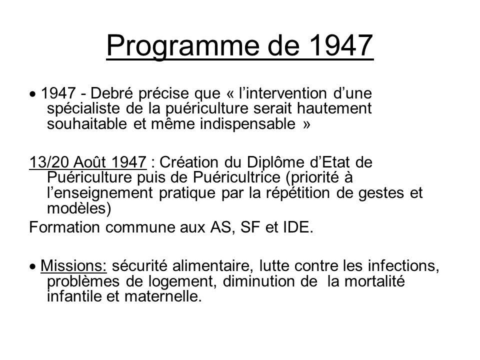 Programme de 1947