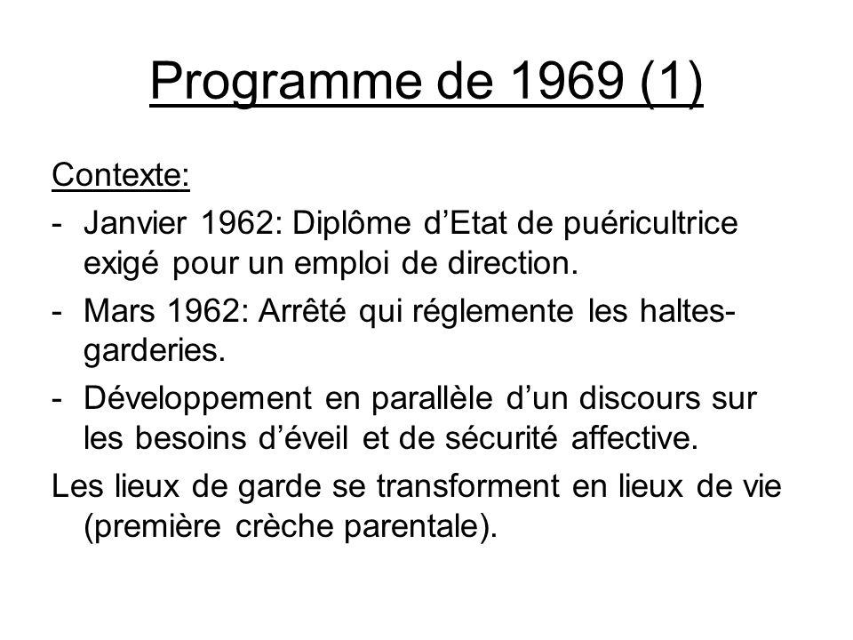 Programme de 1969 (1) Contexte: