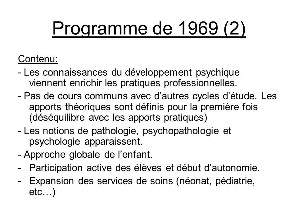 Programme de 1969 (2) Contenu: