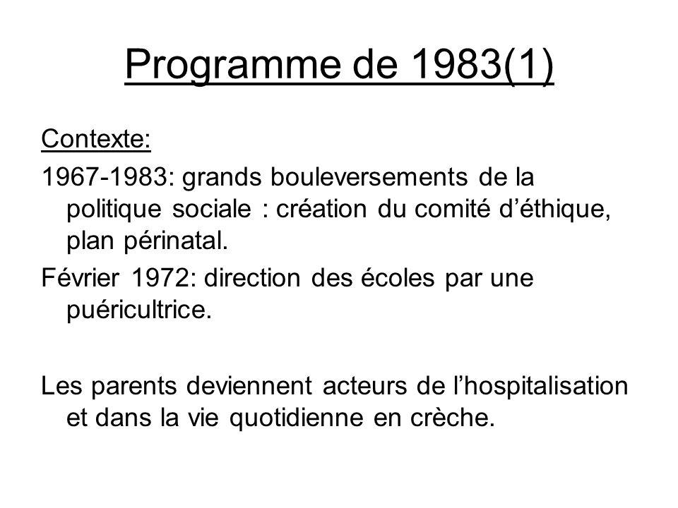 Programme de 1983(1) Contexte: