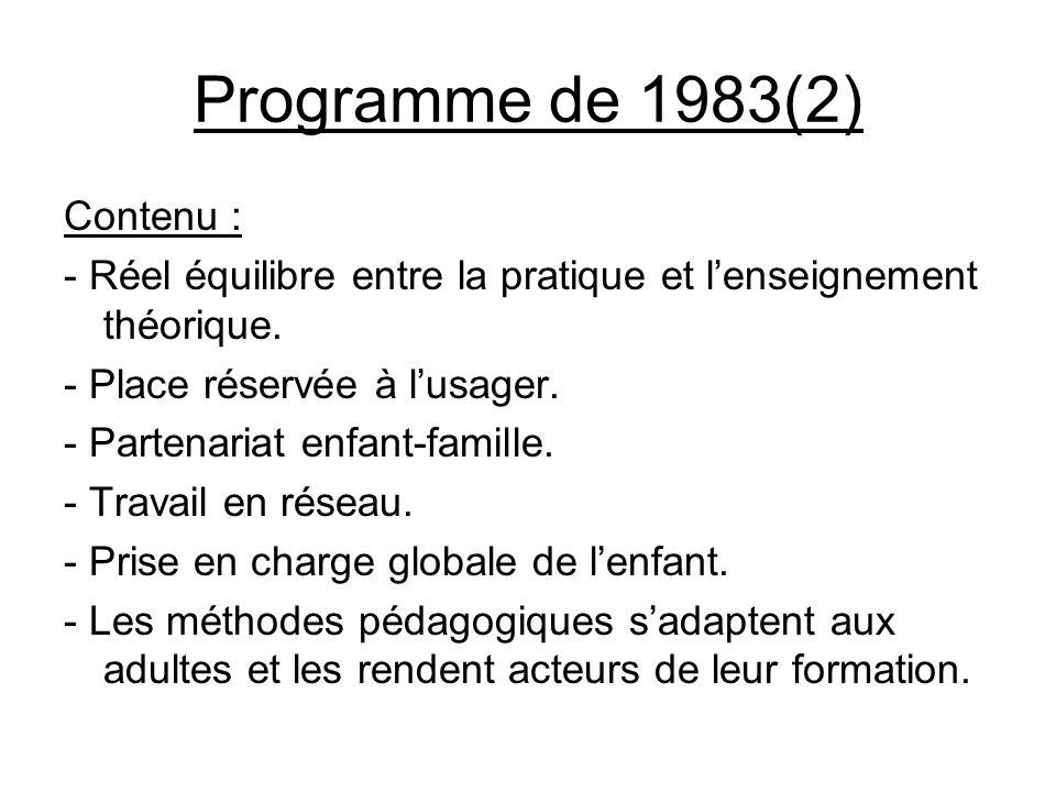 Programme de 1983(2) Contenu :