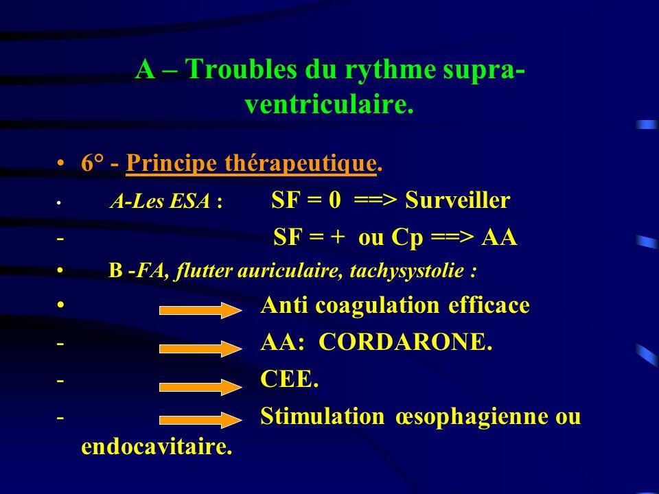 A – Troubles du rythme supra-ventriculaire.