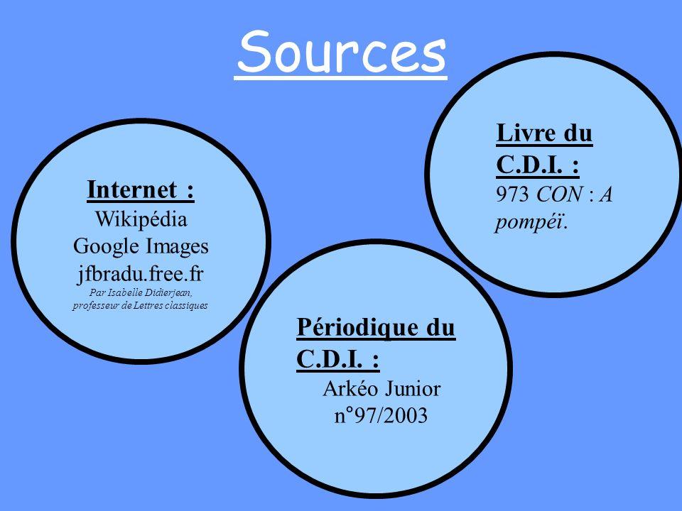 Sources Livre du C.D.I. : Internet : Périodique du C.D.I. :