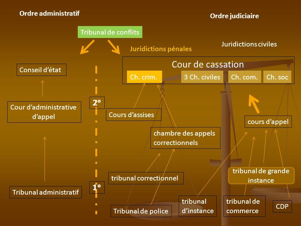 Cour d'administrative