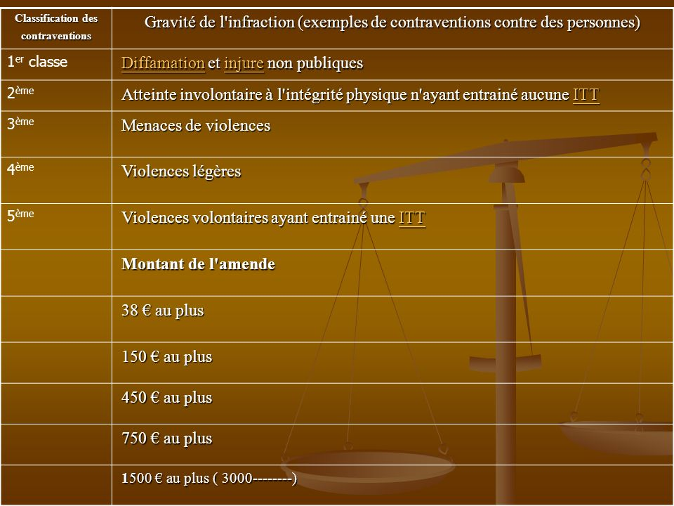 Classification des contraventions