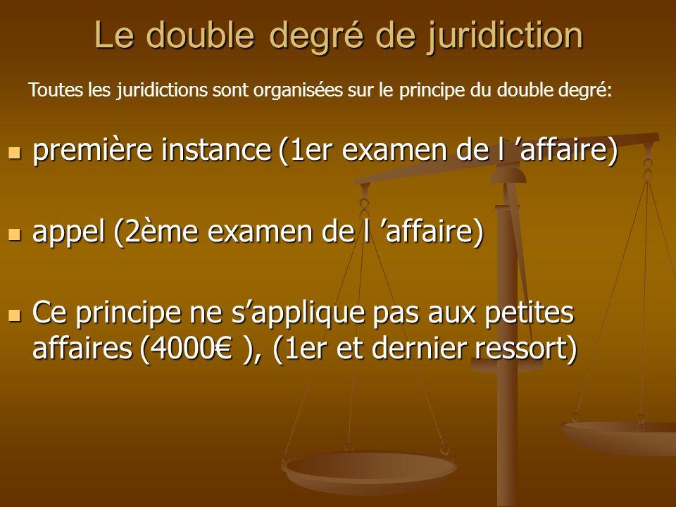 Le double degré de juridiction