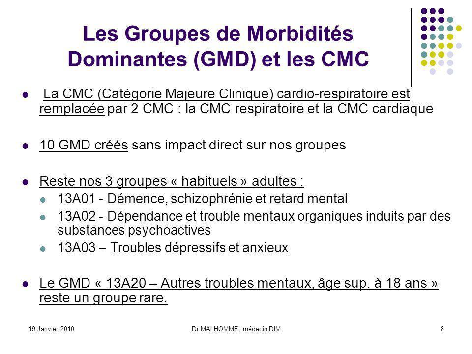 Les Groupes de Morbidités Dominantes (GMD) et les CMC