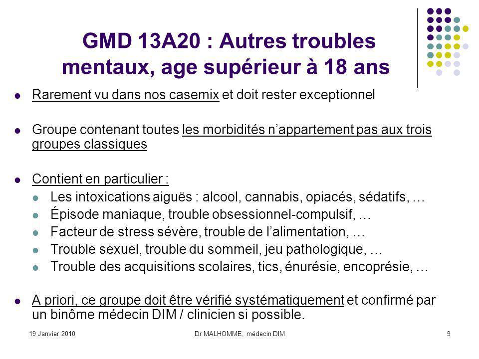 GMD 13A20 : Autres troubles mentaux, age supérieur à 18 ans