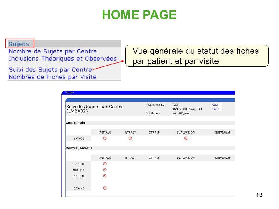 HOME PAGE Vue générale du statut des fiches par patient et par visite