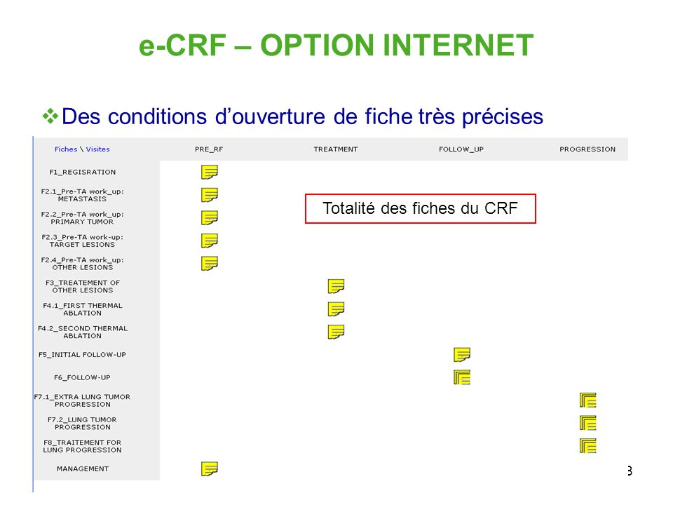 e-CRF – OPTION INTERNET