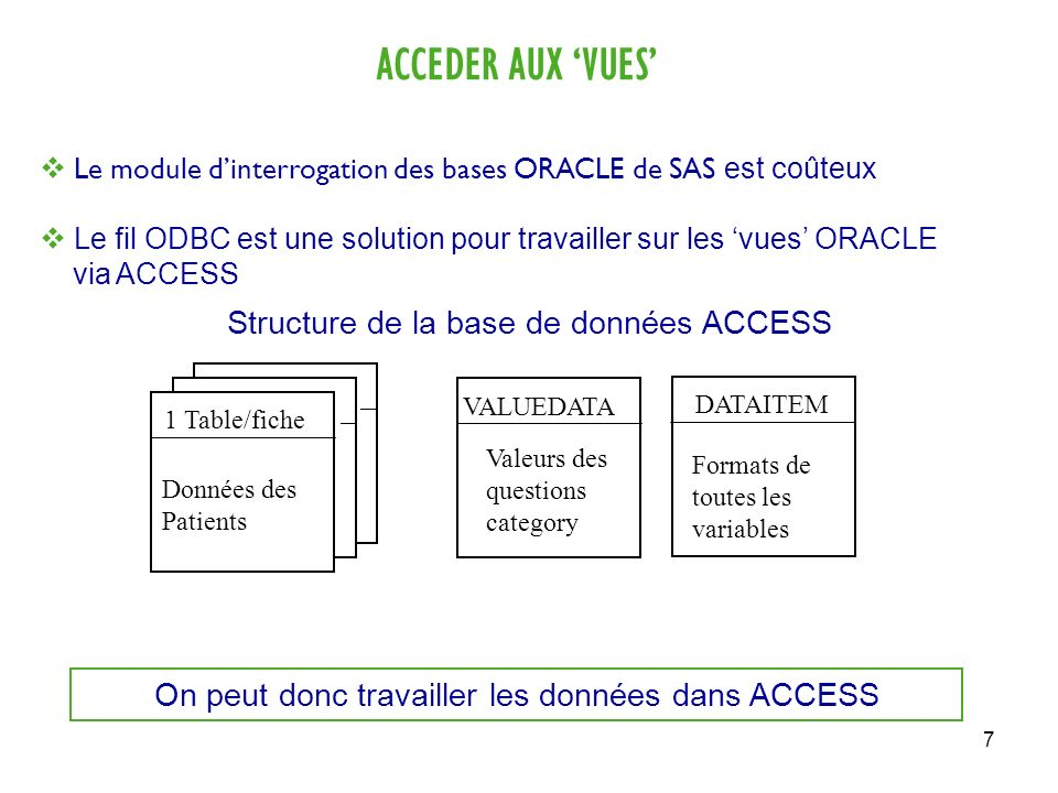 ACCEDER AUX 'VUES' Structure de la base de données ACCESS