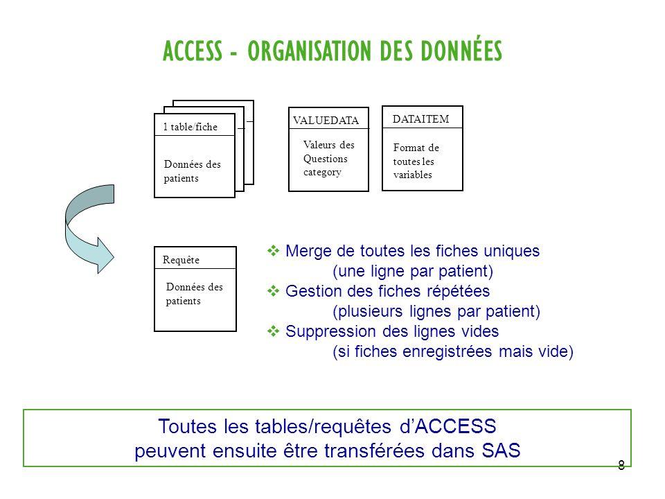 ACCESS - ORGANISATION DES DONNÉES