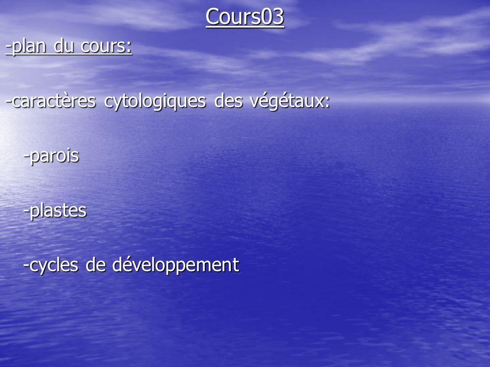 Cours03 -plan du cours: -caractères cytologiques des végétaux: -parois
