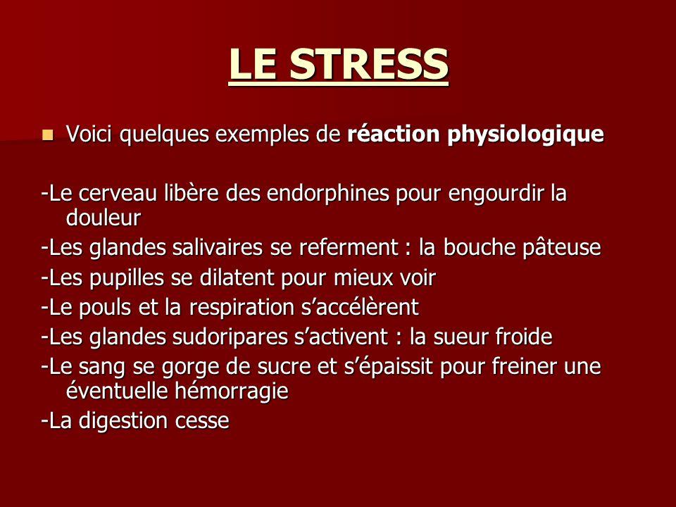 LE STRESS Voici quelques exemples de réaction physiologique