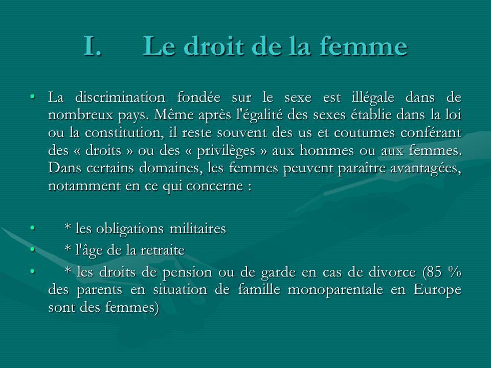 Le droit de la femme