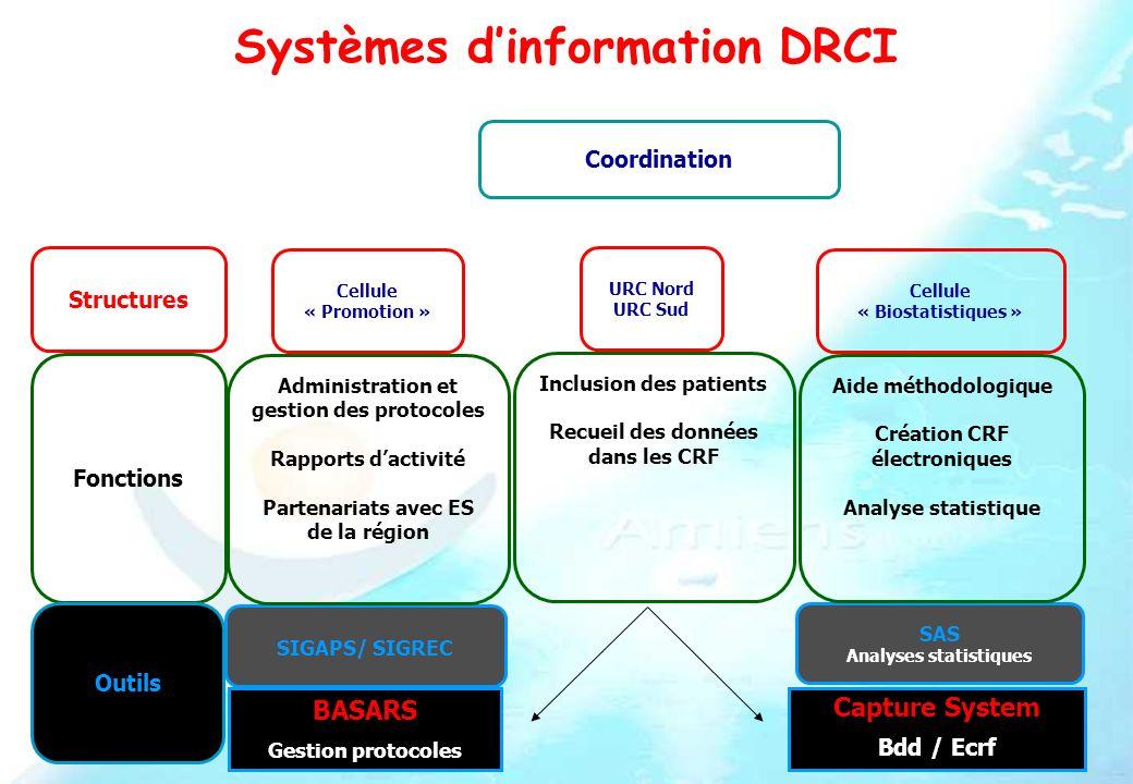 Systèmes d'information DRCI
