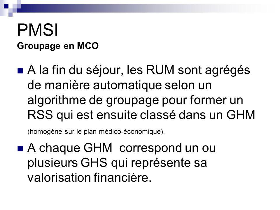 PMSI Groupage en MCO