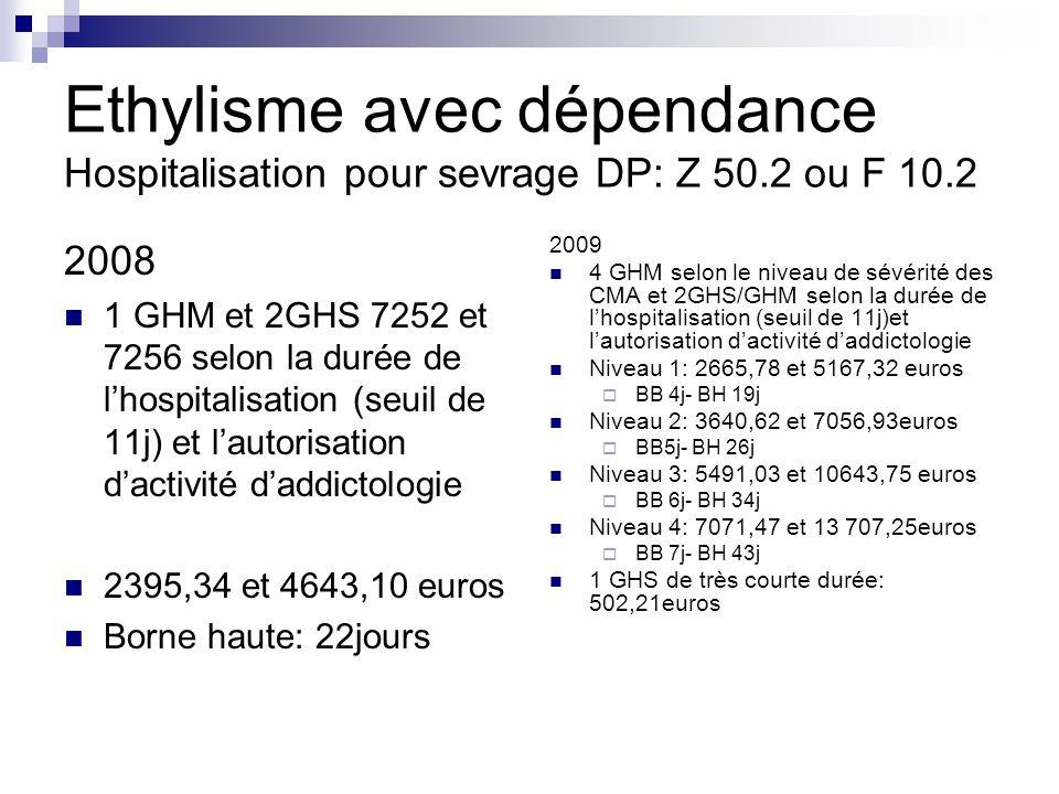 Ethylisme avec dépendance Hospitalisation pour sevrage DP: Z 50