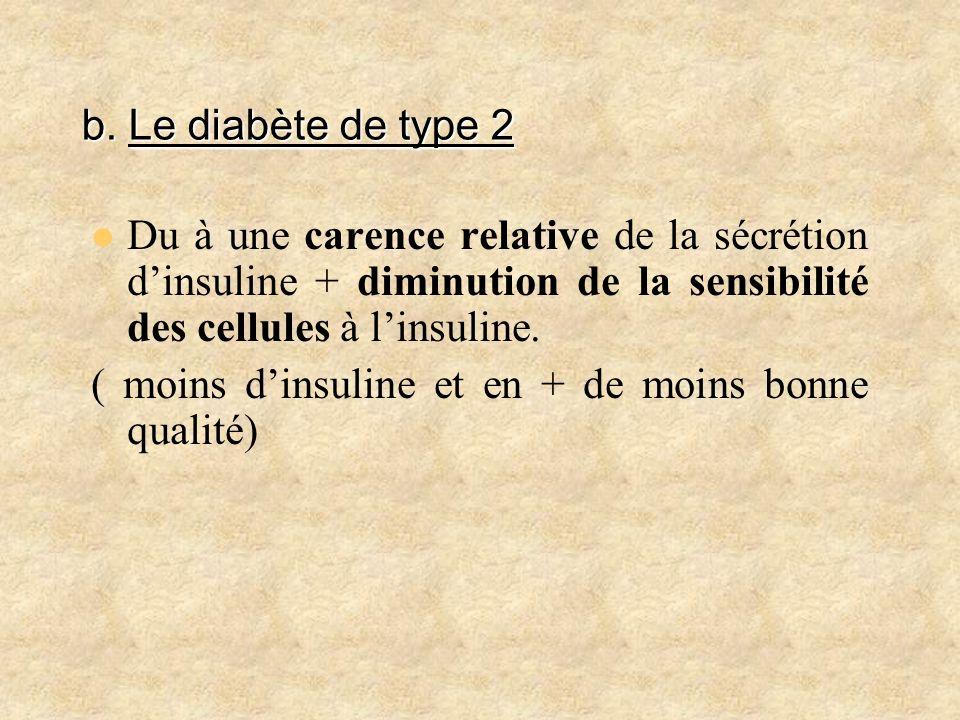 b. Le diabète de type 2Du à une carence relative de la sécrétion d'insuline + diminution de la sensibilité des cellules à l'insuline.