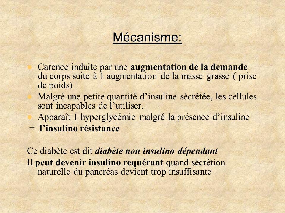 Mécanisme:Carence induite par une augmentation de la demande du corps suite à 1 augmentation de la masse grasse ( prise de poids)