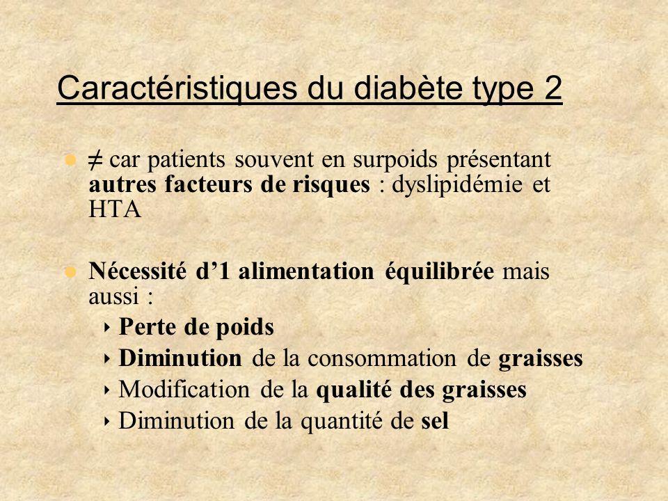 Caractéristiques du diabète type 2