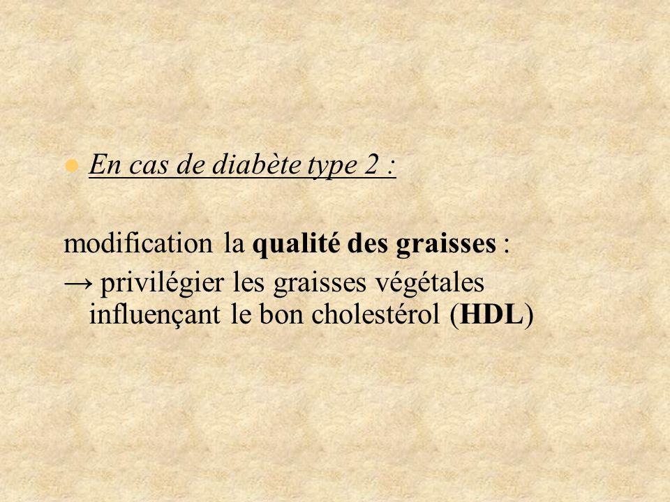 En cas de diabète type 2 :modification la qualité des graisses : → privilégier les graisses végétales influençant le bon cholestérol (HDL)