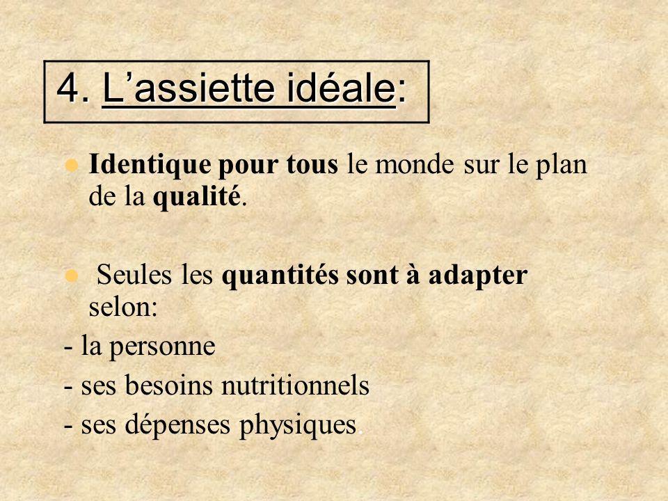 4. L'assiette idéale: Identique pour tous le monde sur le plan de la qualité. Seules les quantités sont à adapter selon: