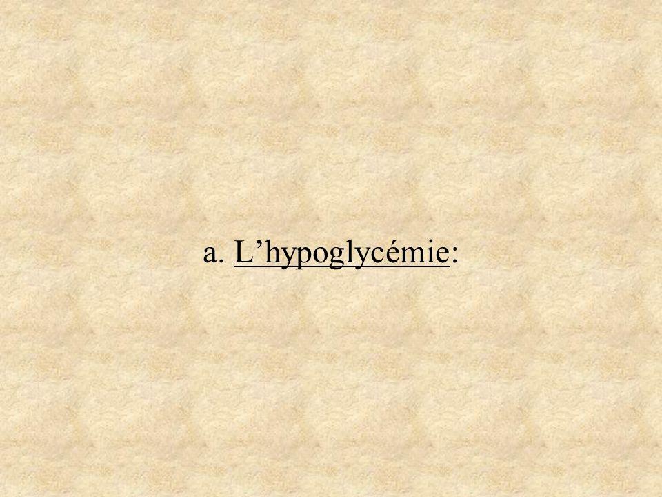 a. L'hypoglycémie: