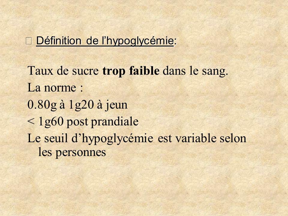 メ Définition de l'hypoglycémie: