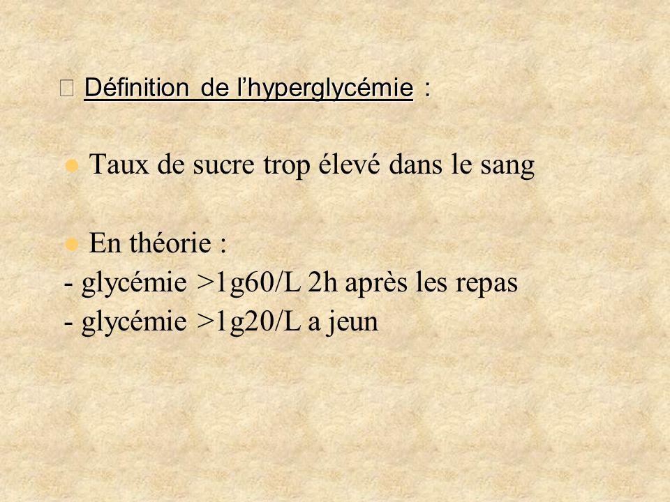 メ Définition de l'hyperglycémie :