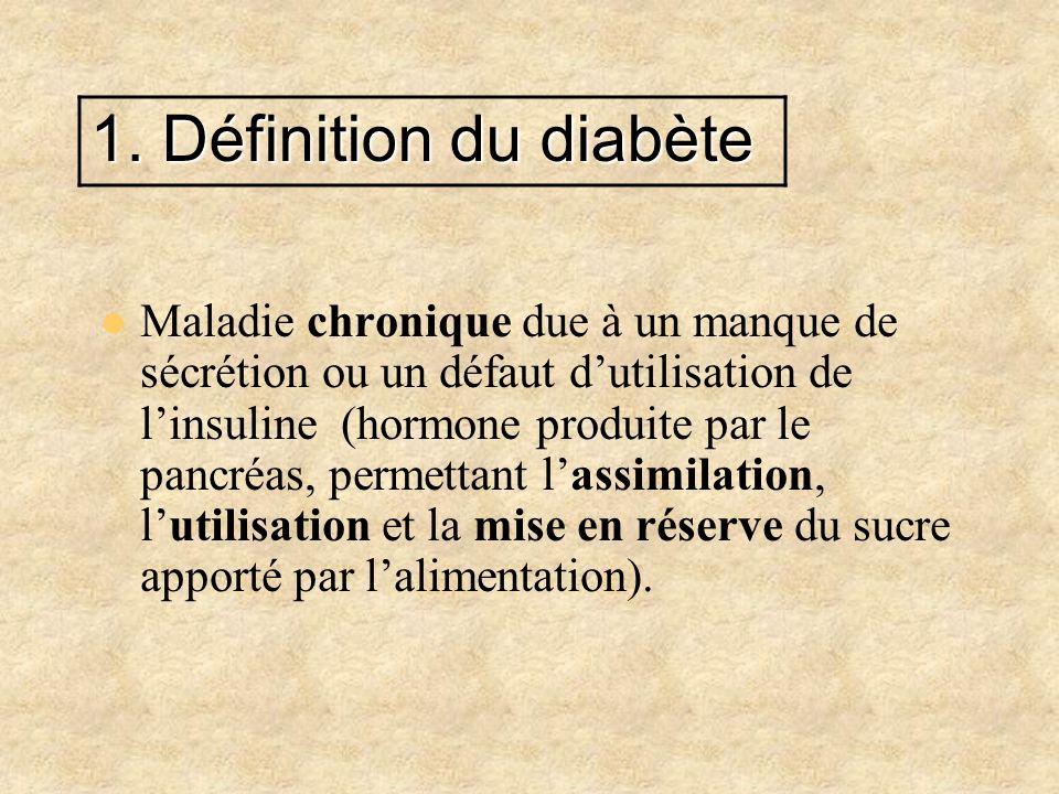 1. Définition du diabète