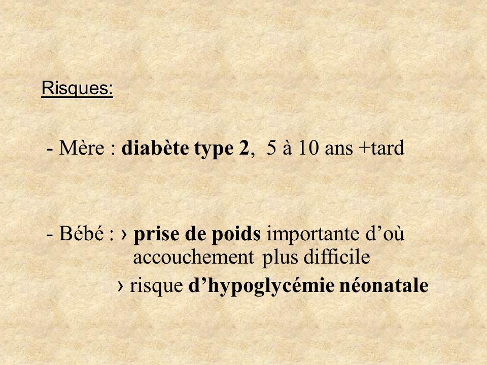 Risques: - Mère : diabète type 2, 5 à 10 ans +tard