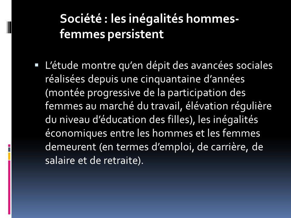 Société : les inégalités hommes-femmes persistent