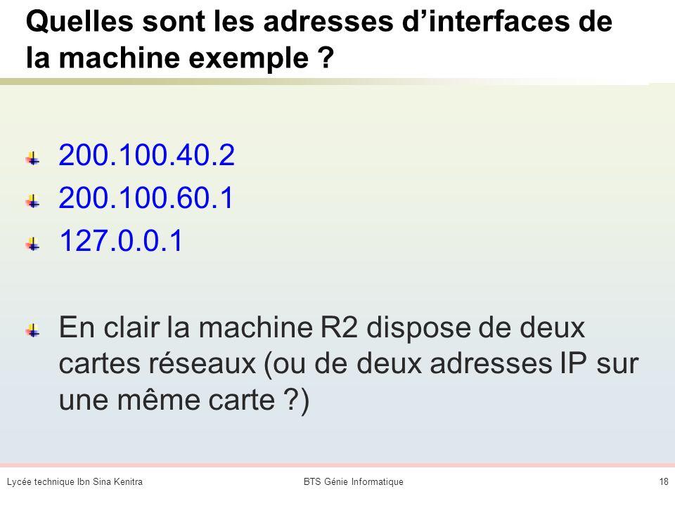 Quelles sont les adresses d'interfaces de la machine exemple