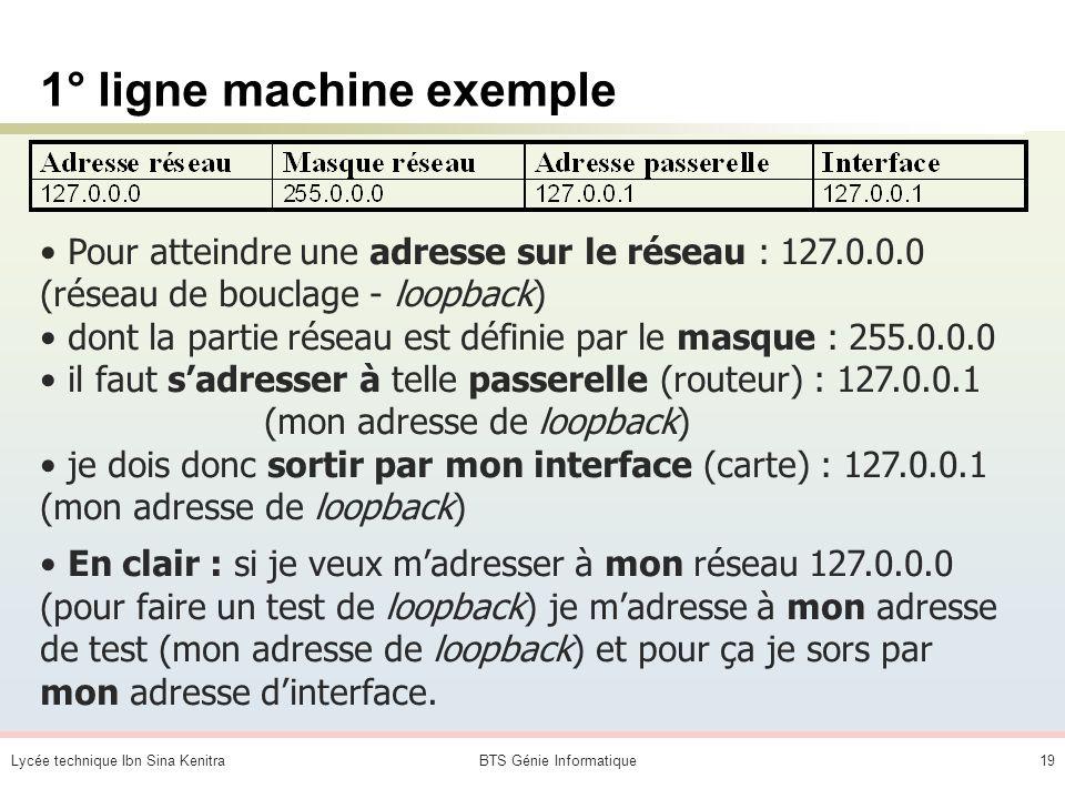 1° ligne machine exemple