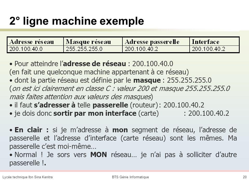 2° ligne machine exemple