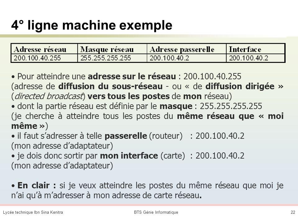 4° ligne machine exemple