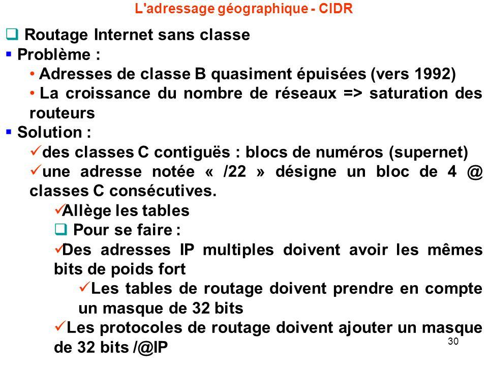 L adressage géographique - CIDR